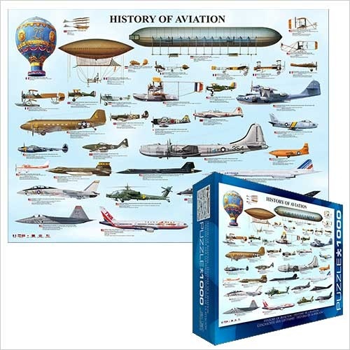 Puzzle-History of Aviation